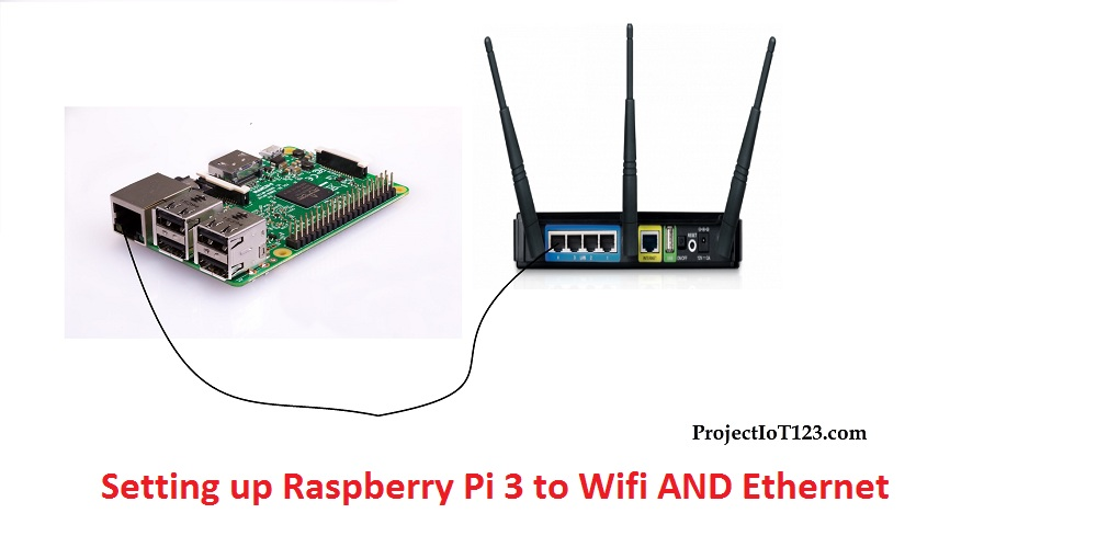 Setting up Raspberry Pi 3 to Wifi AND Ethernet,Raspberry Pi 3 Wifi