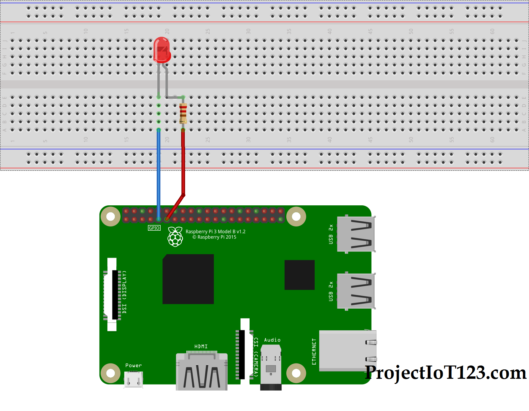 Raspberry Pi GPIO and Python