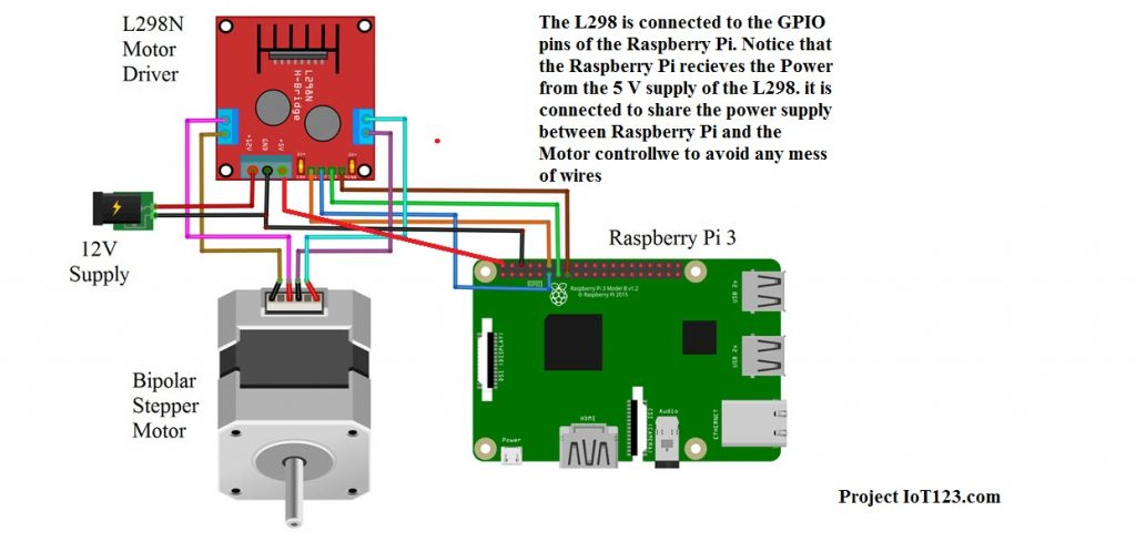 Raspberry Pi GPIO PINS, Raspberry Pi Stepper Motor Circuit,Raspberry Pi L298