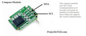 Raspberry Pi I2C Interfacing using Python,Raspberry Pi I2C pins Python