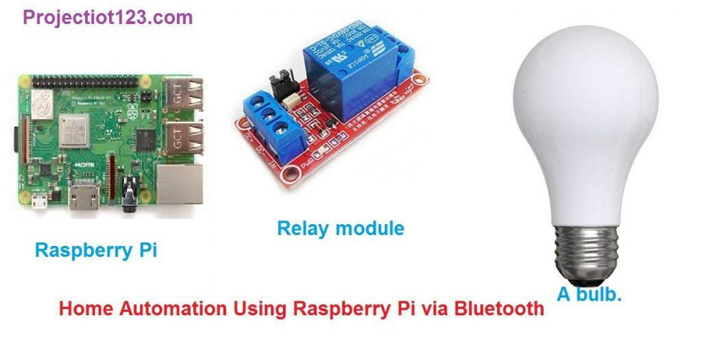 Raspberry Pi via Bluetooth