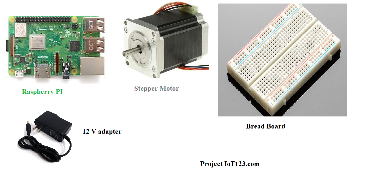 Raspberry Pi GPIO PINS with Stepper Motor using L298 Motor Controller