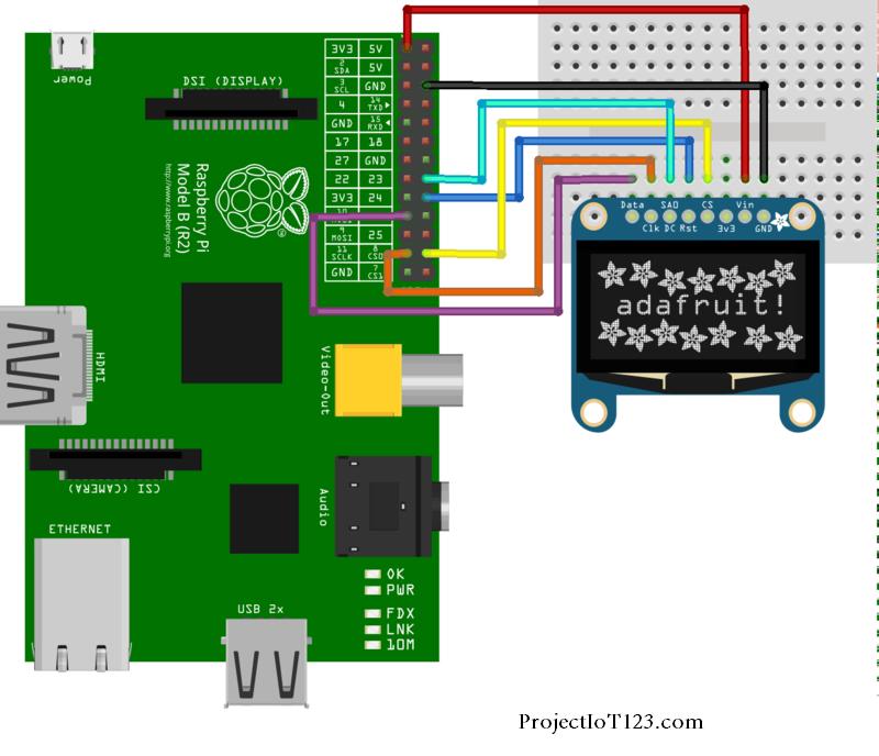 SPI Interface of Raspberry Pi using Python