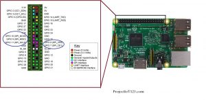 SPI interface of the Raspberry Pi
