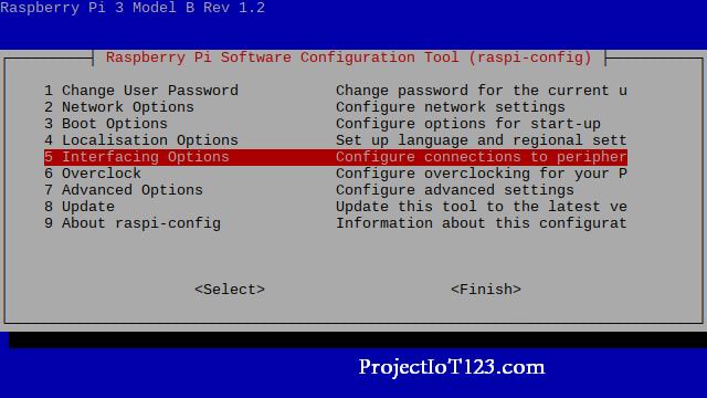 SPI interface of the Raspberry Pi 2