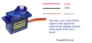 Working of the Servo Motor,Servo Motor basics, types of servo motor,What is a Servo Motor