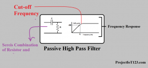 Active Filters,Operational Amplifier Active High Pass Filter,op amp Active High Pass Filter