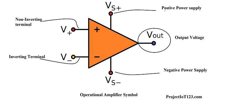 Introduction to Operational Amplifier,What is Op-Amp,symbol of the Operational amplifier