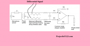 OPerational Amplifier as differential Amplifier, differential Amplifier,OPerational Amplifier Application