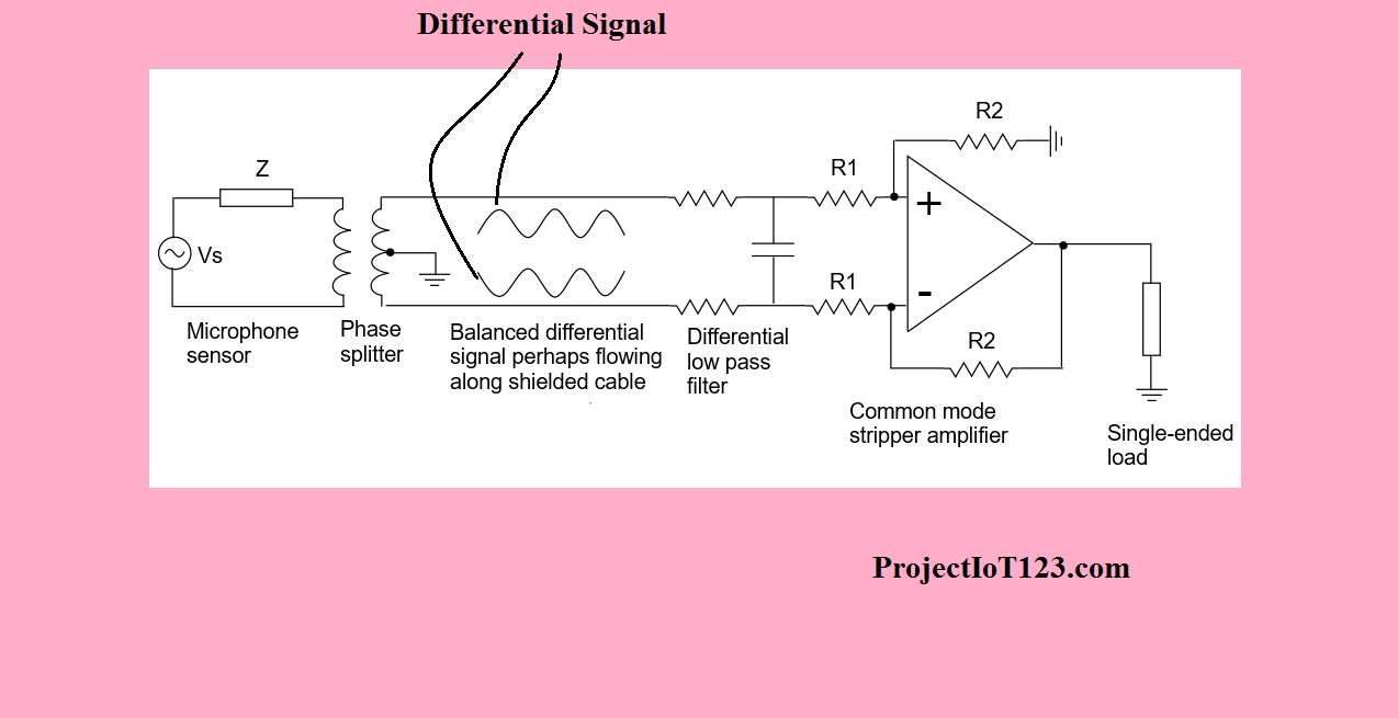 Operational Amplifier as Differential Amplifier