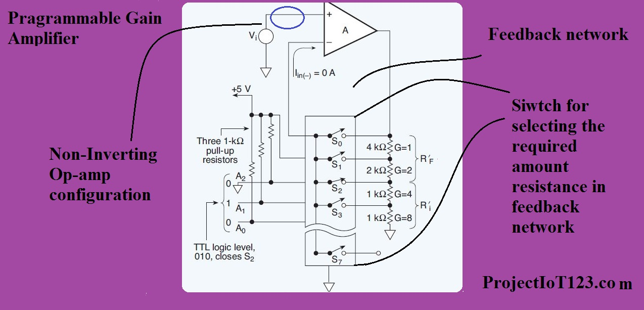 Operational Amplifier as Programmable Gain Amplifier