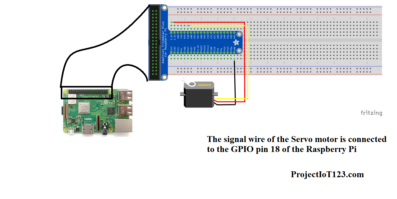 raspberry pi gpio programming example for servo motor Using