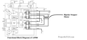 block diagram of the A4988 motor driver , A4988 motor driver