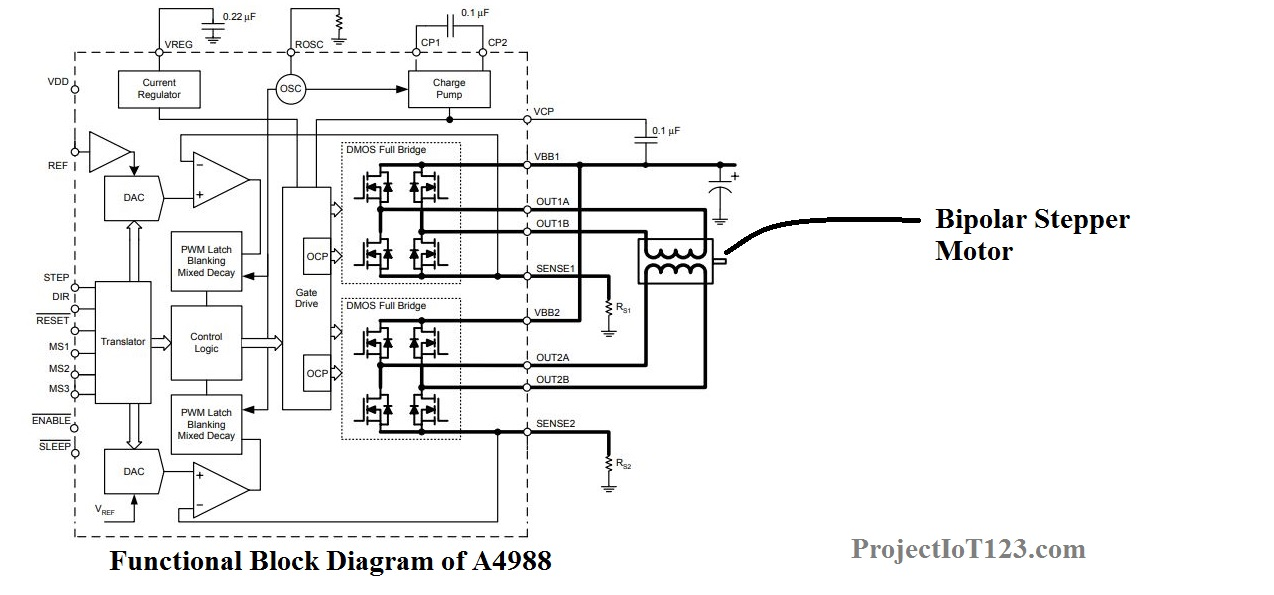 Raspberry PI GPIO interface with A4988 - projectiot123