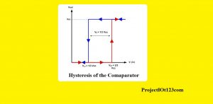 hysteresis comparator,hysteresis calculation,hysteresis comparator calculation