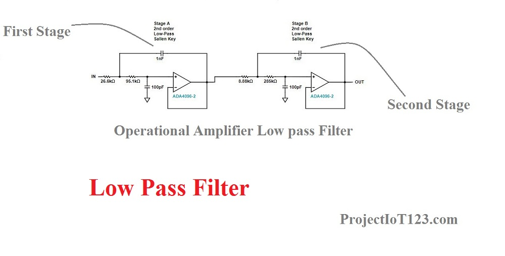 low pass filter,Operational Amplifier Low pass