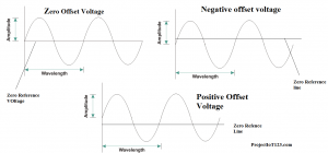 negative offset voltage,offset voltage,postive offset voltage,op amp offset voltage