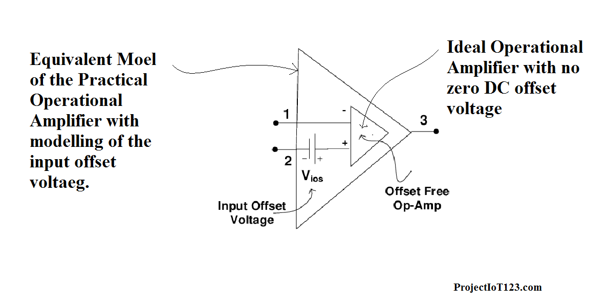 op amp offset voltage - projectiot123 Technology Information