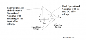 op amp offset voltage,Operational Amplifier Offset Voltage, Offset Voltage,Effects of DC offset Voltage