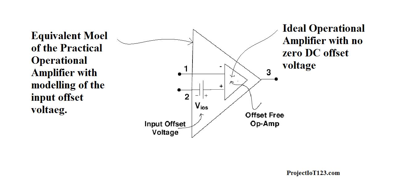op amp offset voltage