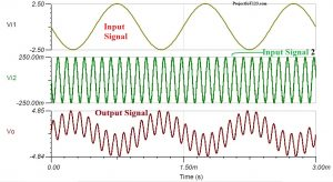 op amp summing amplifier, summing amplifier,input output waveform