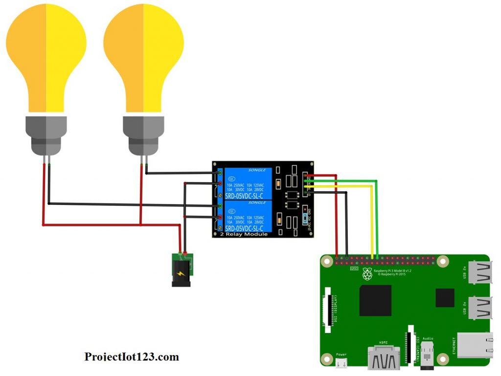 raspberry pi gui based home automation using python,raspberry pi simple gui using python