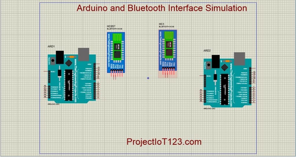 Bluetooth in Proteus,Bluetooth Module Library for Proteus Simulation