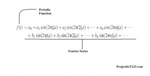 Fourier series,Fourier series equation