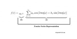 Fourier series , Fourier series equation
