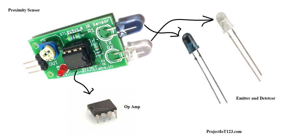IR sensor,ir sensor pin diagram,Applications of the IR sensor