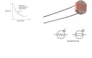 LDR Sensor,ldr symbol,applications of ldr,Light Dependent Resistor)