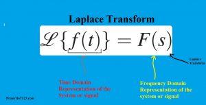 Laplace Transform,laplace transform tutorial,laplace transform differential equations,laplace transform equation