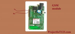 WHAT IS GSM,gsm modem,gsm module
