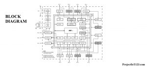 ARDUINO MEGA block Diagram
