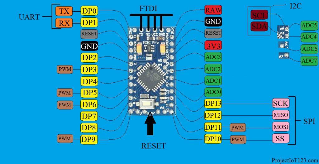 Arduino PRo MINI pinout,Arduino PRo MINI datasheet,arduino pro mini i2c