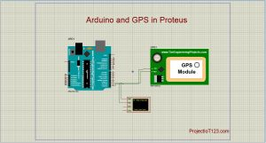 GPS Simulation in Proteus,GPS library in Proteus