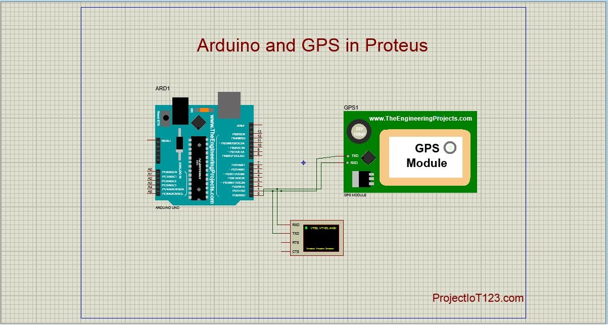 GPS Simulation in Proteus - projectiot123 Technology Information