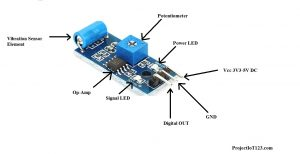Vibration Sensor ,Working of the Vibration Sensor, Vibration Sensor pinout ,Vibration Sensor data