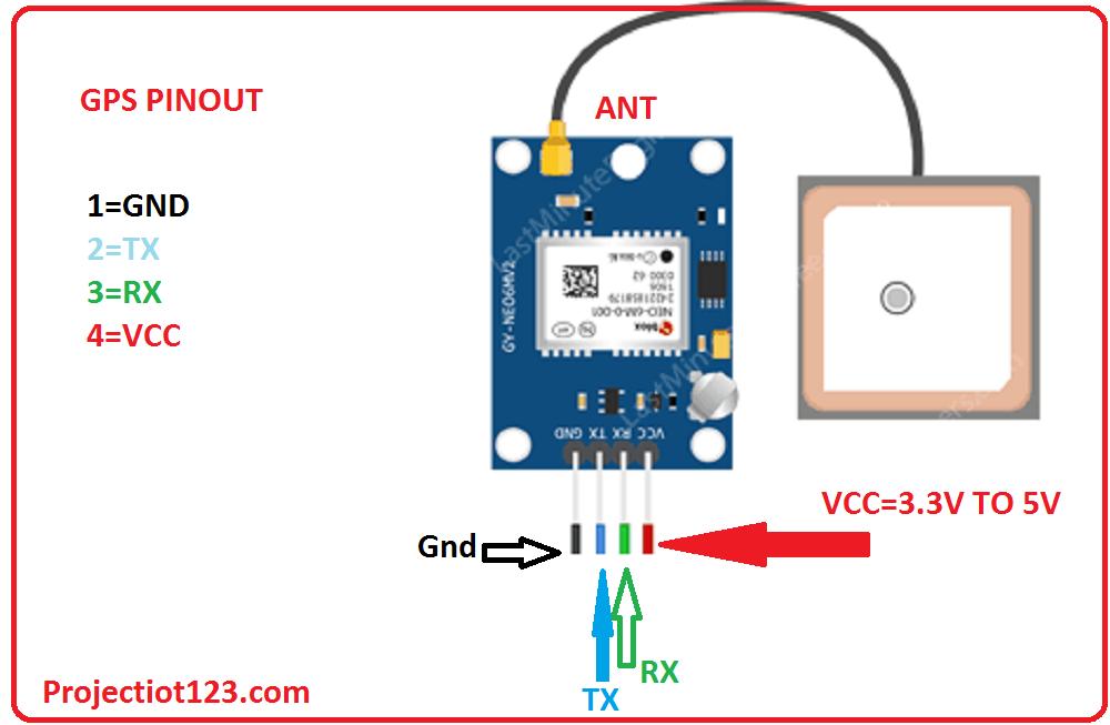 gps module pinout,neo-6m gps module description