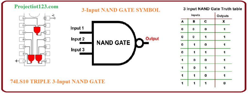 3 Input NAND gate,74LS10 triple 3-input NAND GATE IC, NAND GATE TRUTH TABLE