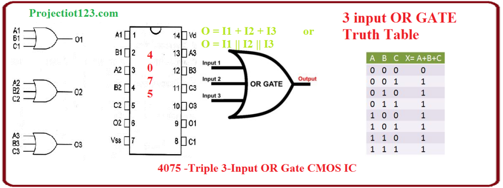 OR Gate cmos, 3 input or gate truth table,3 input or gate ,4075 IC