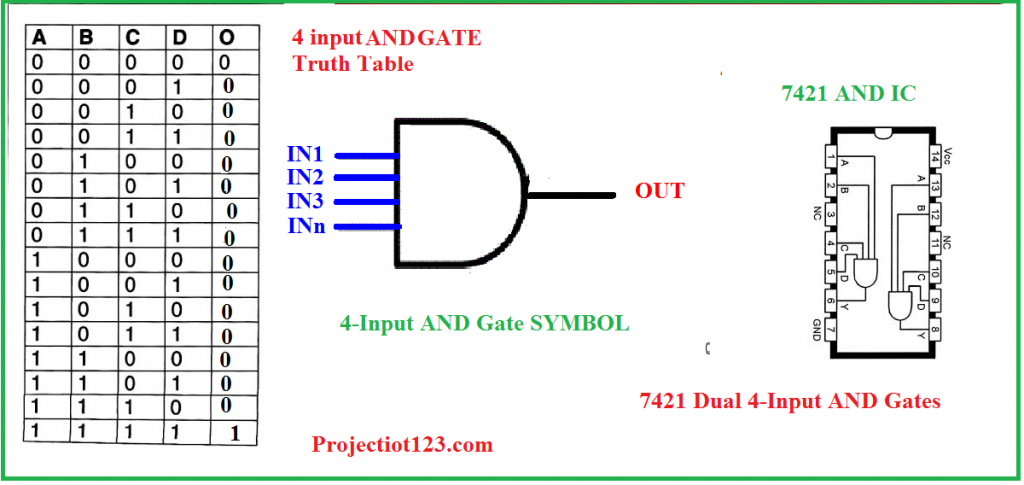 4 input AND gate truth table,4 input AND gate,4 input AND gate 7421