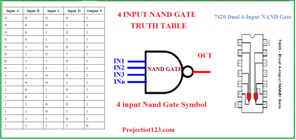 7420 Dual 4-Input NAND Gate,4 input NAND gate truth table,4 input nor gate