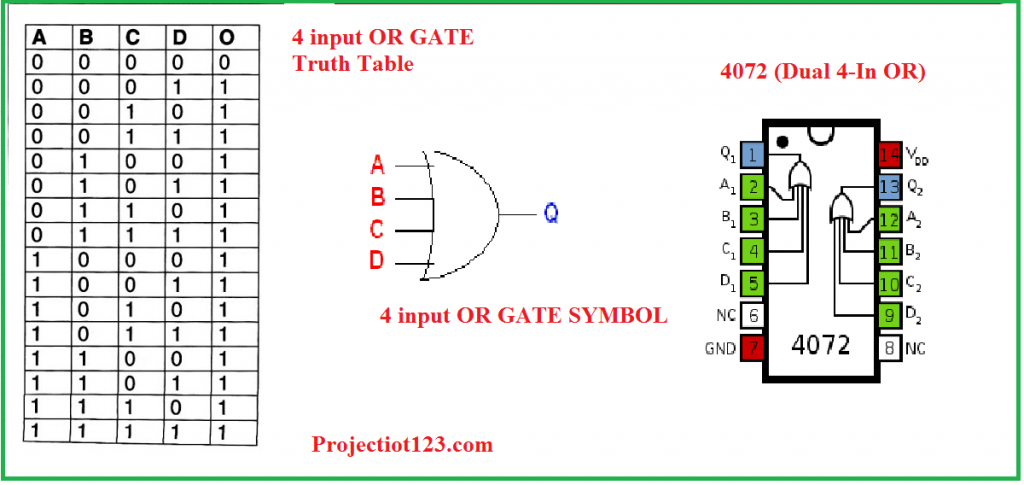 4 input OR gate truth table,4 input OR gate ,4072 or gate ic