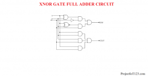 Applications of XNOR Gate