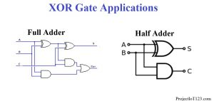 Applications of XOR gate