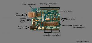 Arduino Duemilanove,Arduino Duemilanove pins ,Arduino Duemilanove analoge and digital pins