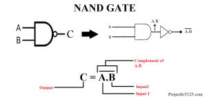 NAND Gate,NAND Gate Truth Table