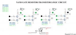 NAND Gate circuit Diagram