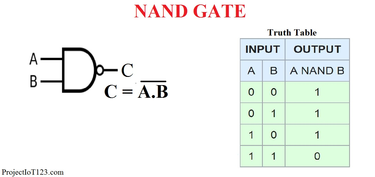 images?q=tbn:ANd9GcQh_l3eQ5xwiPy07kGEXjmjgmBKBRB7H2mRxCGhv1tFWg5c_mWT Circuit Diagram Of And Gate Using Nand Gate